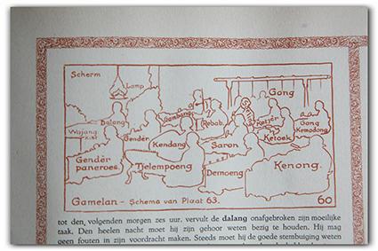 Pemain gamelan
